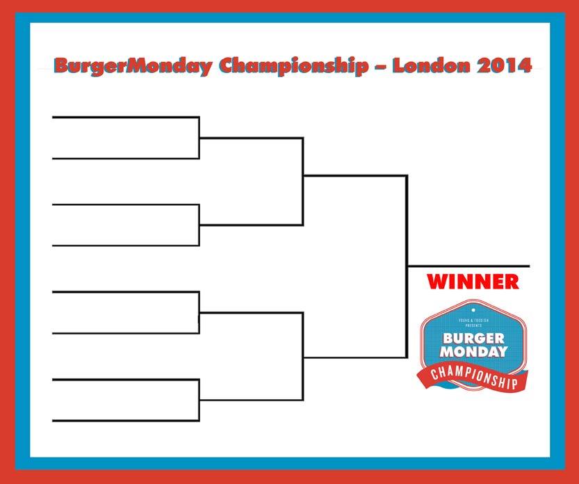 BurgerMonday Championships