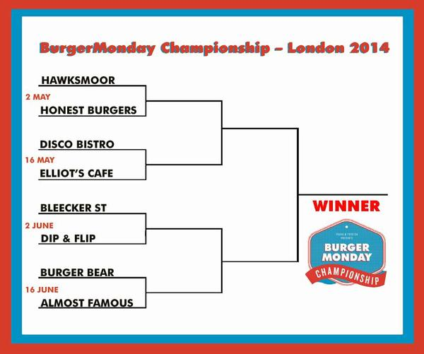 BurgerMonday Contestants Emma Rose Tully Blog